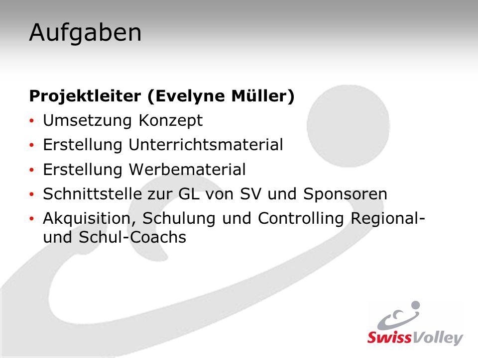 Aufgaben Projektleiter (Evelyne Müller) Umsetzung Konzept