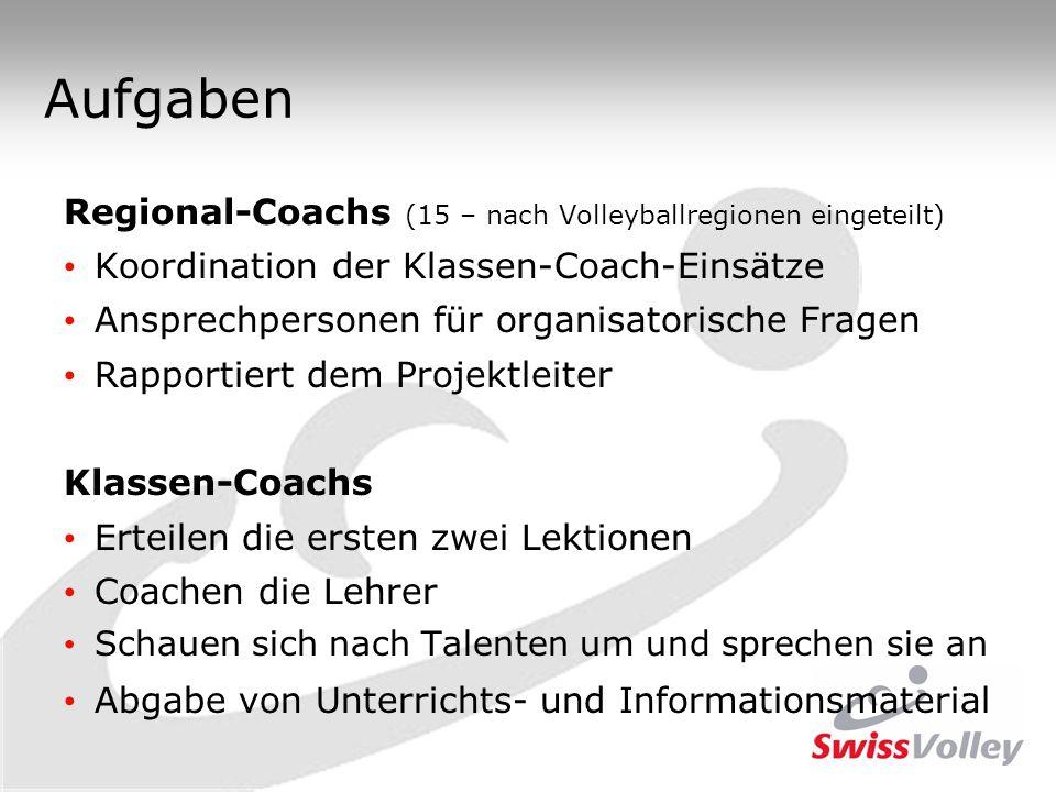 Aufgaben Regional-Coachs (15 – nach Volleyballregionen eingeteilt)