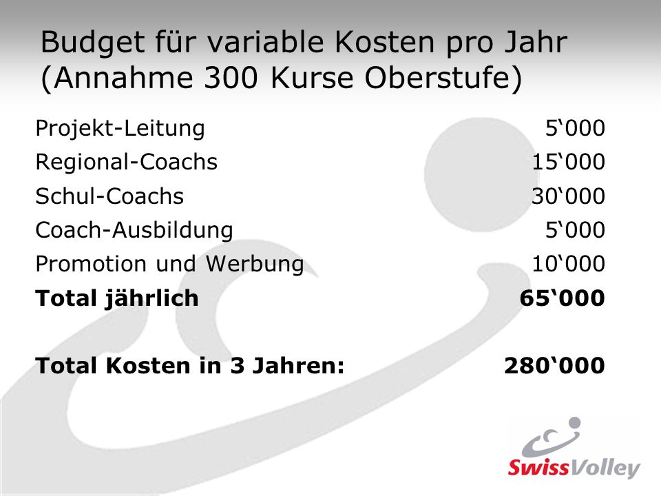 Budget für variable Kosten pro Jahr (Annahme 300 Kurse Oberstufe)