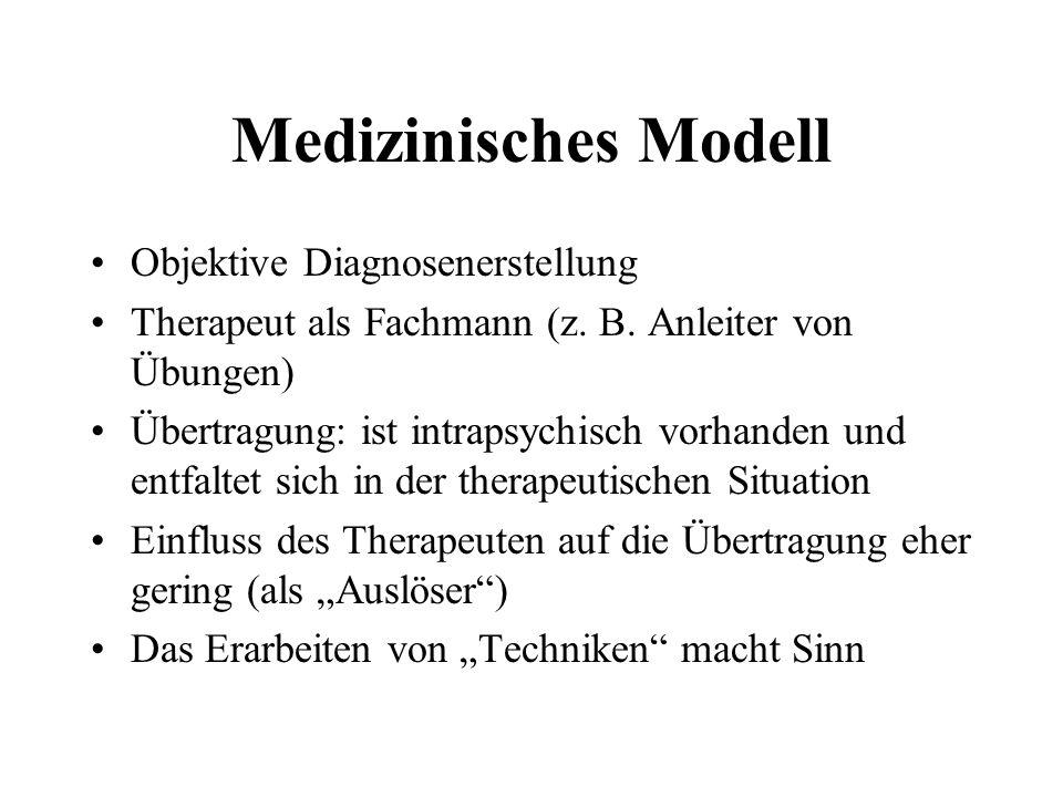 Medizinisches Modell Objektive Diagnosenerstellung