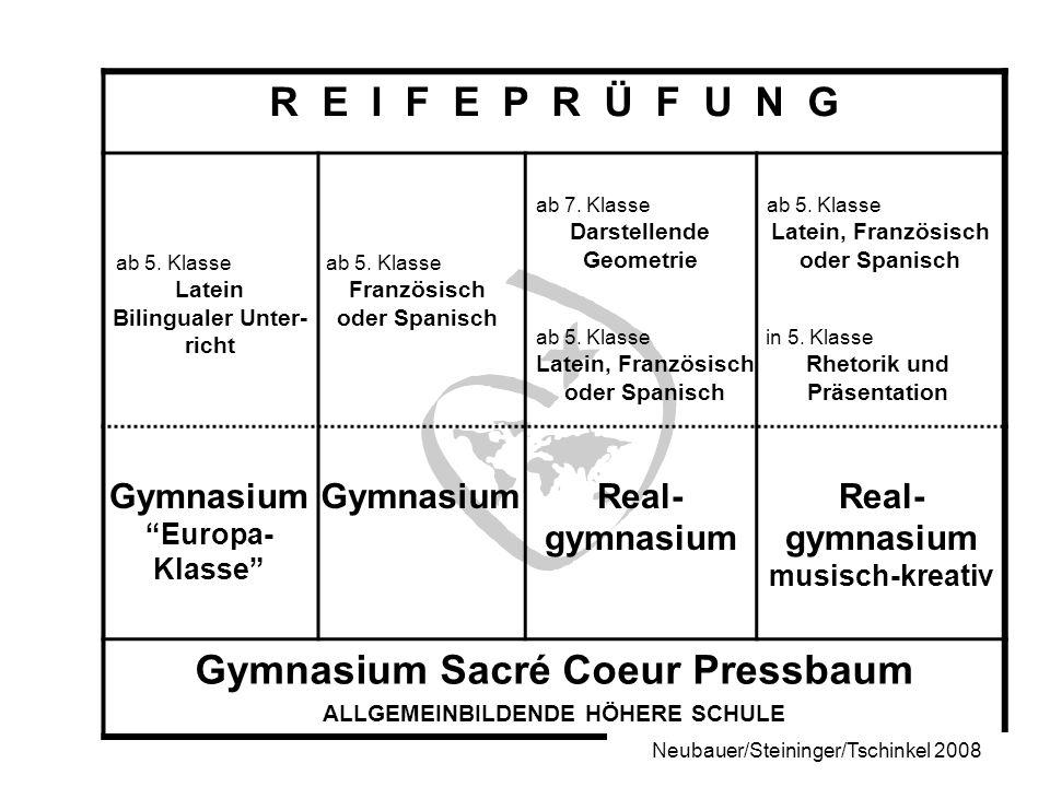 R E I F E P R Ü F U N G Gymnasium Sacré Coeur Pressbaum