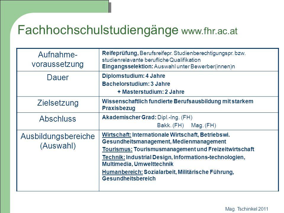 Fachhochschulstudiengänge www.fhr.ac.at