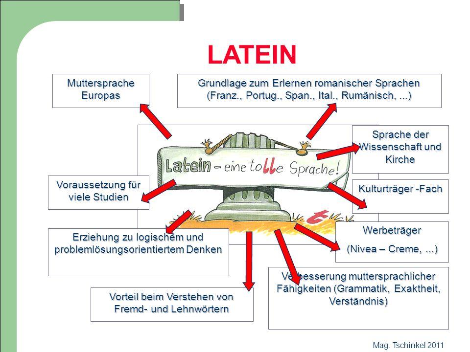 LATEIN Muttersprache Europas