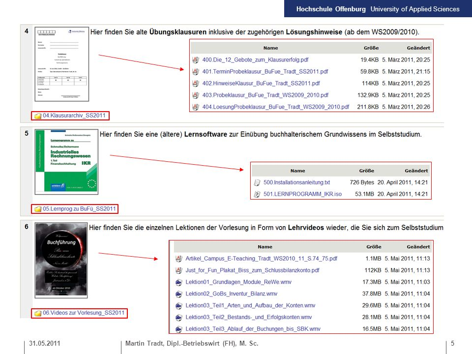 31.05.2011 Martin Tradt, Dipl.-Betriebswirt (FH), M. Sc.