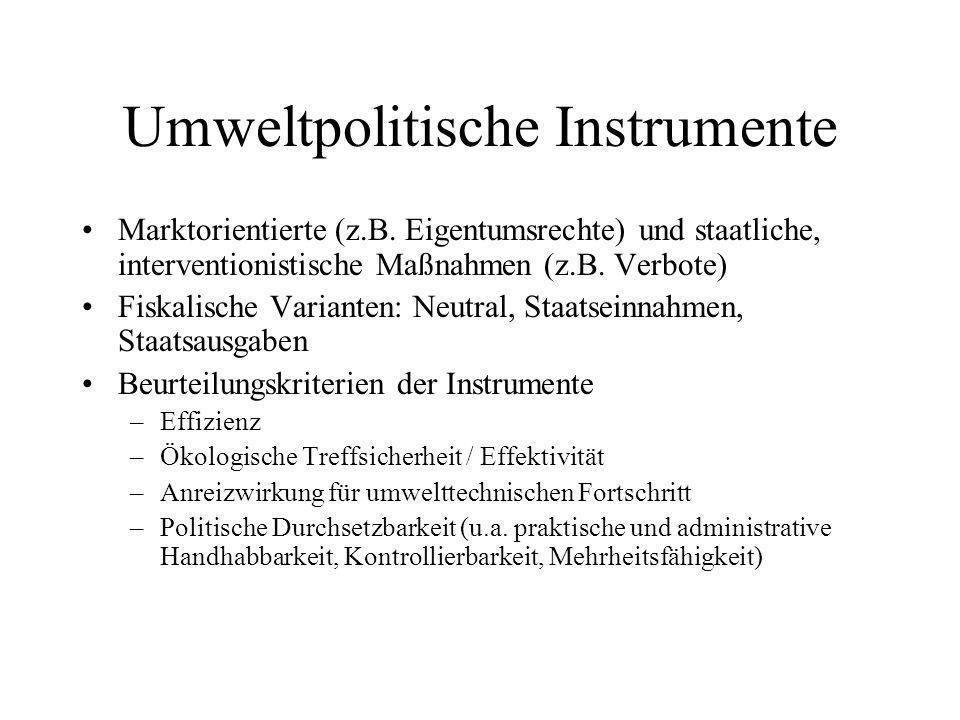 Umweltpolitische Instrumente
