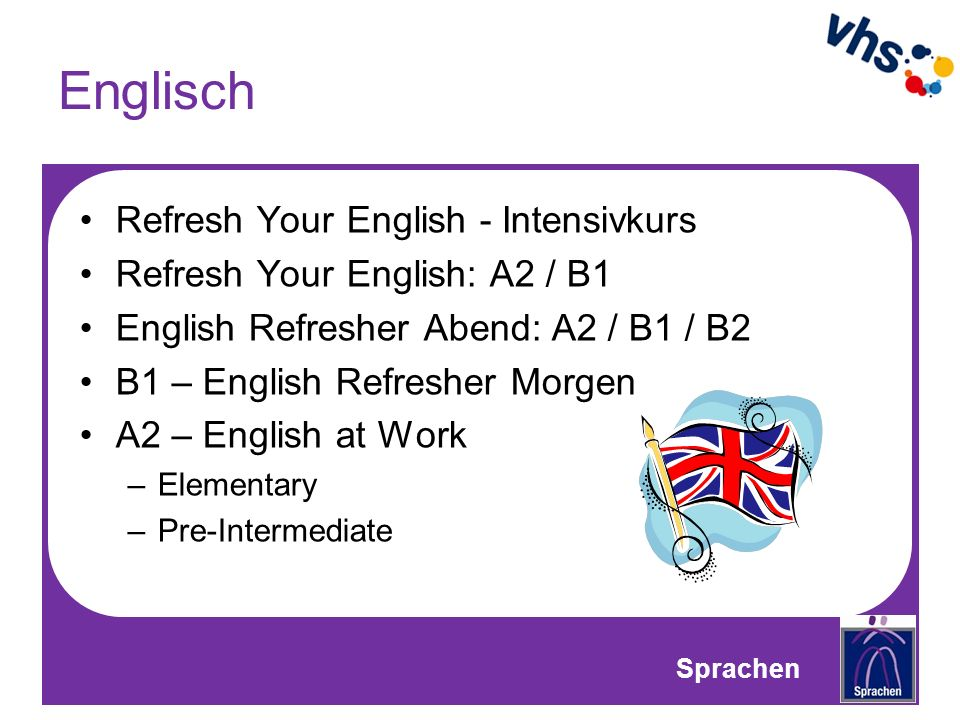Englisch Refresh Your English - Intensivkurs