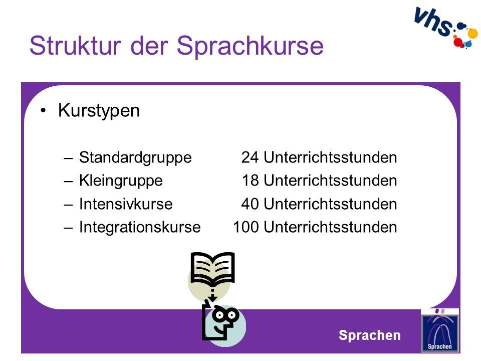 Struktur der Sprachkurse