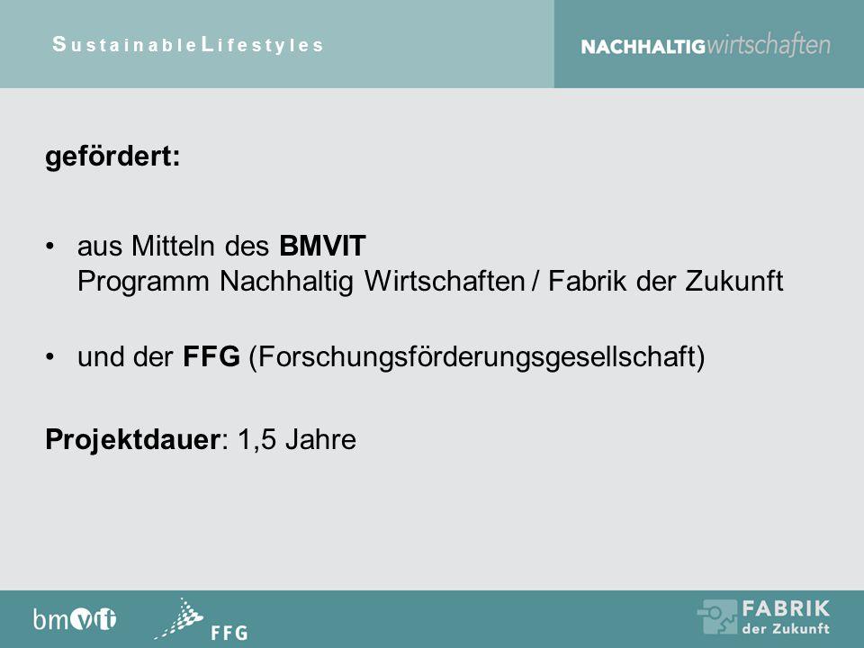 und der FFG (Forschungsförderungsgesellschaft) Projektdauer: 1,5 Jahre