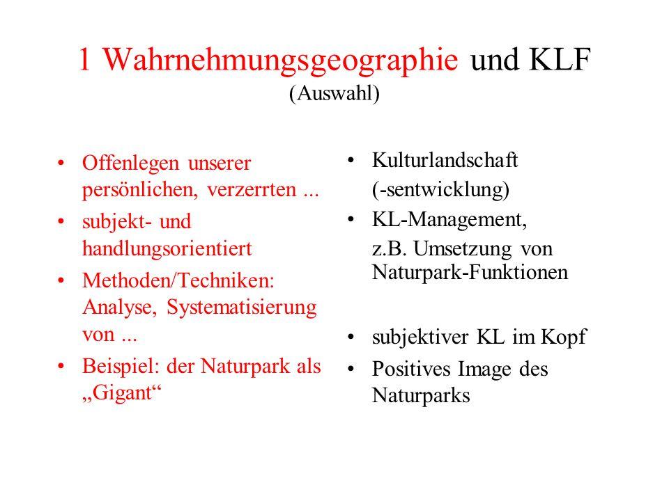 1 Wahrnehmungsgeographie und KLF (Auswahl)