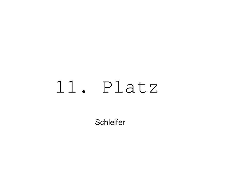 11. Platz Schleifer