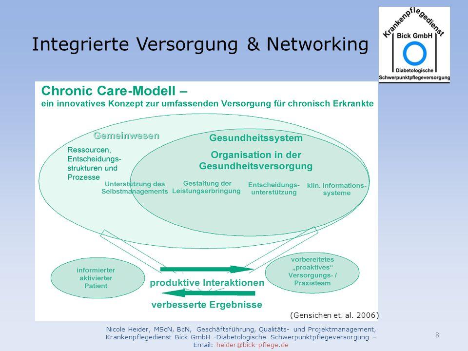Integrierte Versorgung & Networking