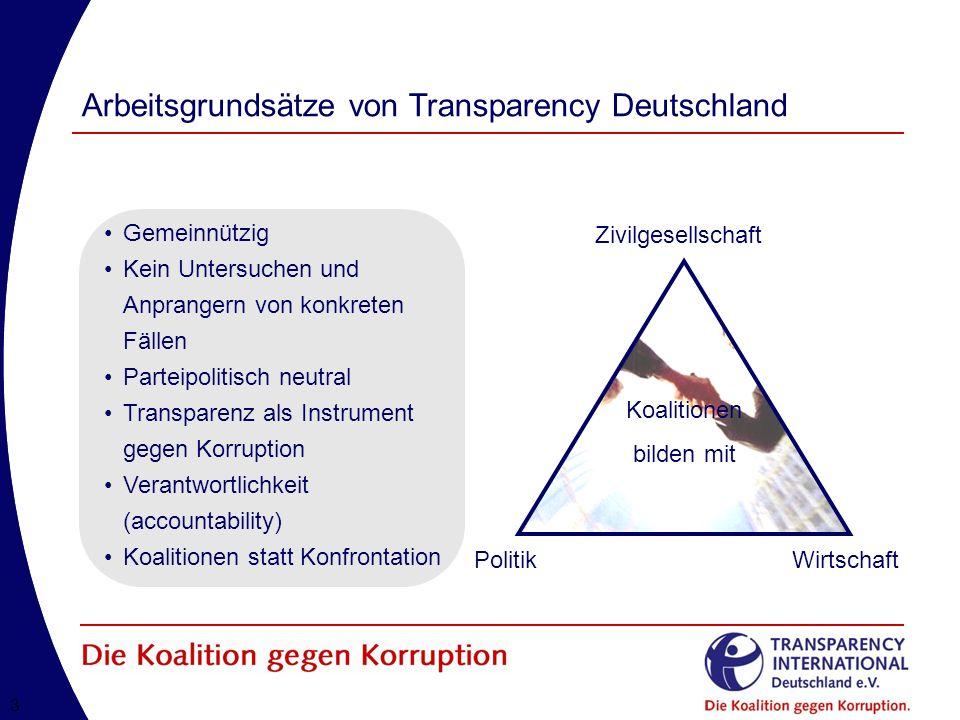 Arbeitsgrundsätze von Transparency Deutschland