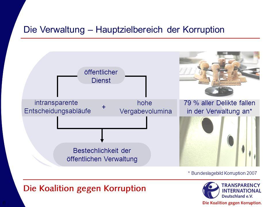 Die Verwaltung – Hauptzielbereich der Korruption