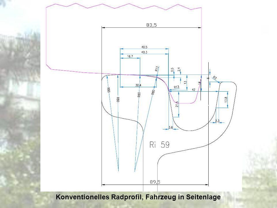 Konventionelles Radprofil, Fahrzeug in Seitenlage