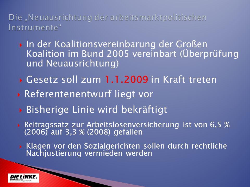 """Die """"Neuausrichtung der arbeitsmarktpolitischen Instrumente"""