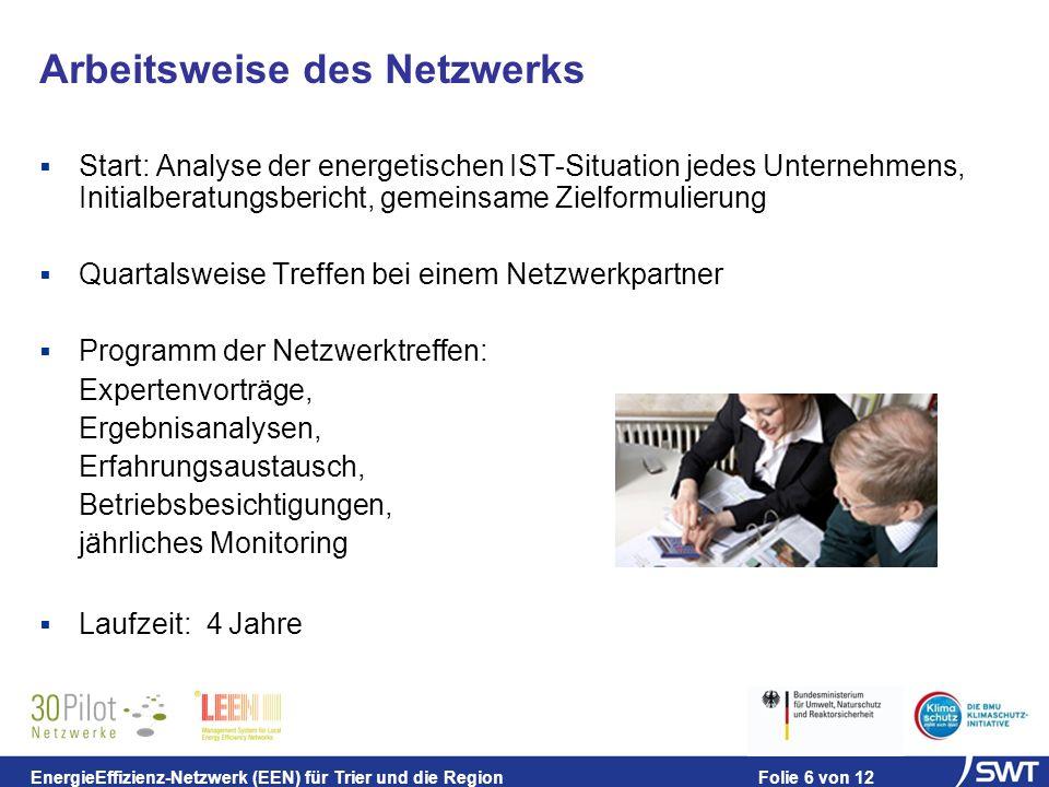 Arbeitsweise des Netzwerks