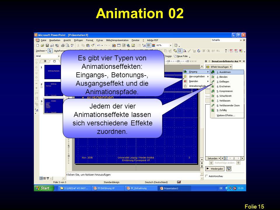 Animation 02 Es gibt vier Typen von Animationseffekten: Eingangs-, Betonungs-, Ausgangseffekt und die Animationspfade.