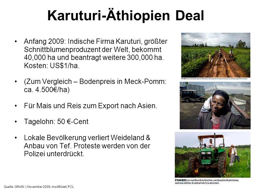 Karuturi-Äthiopien Deal