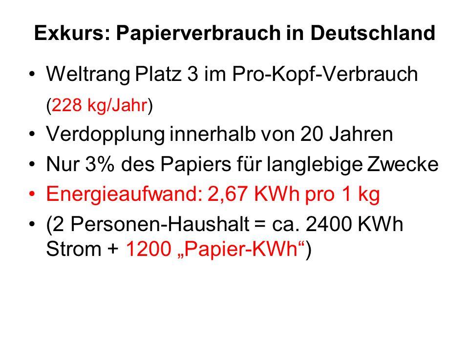 Exkurs: Papierverbrauch in Deutschland