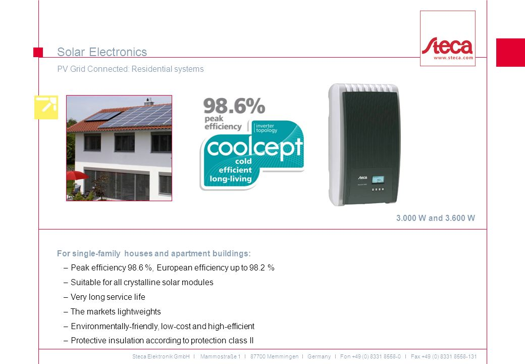 Solar Electronics PV Grid Connected: Residential systems