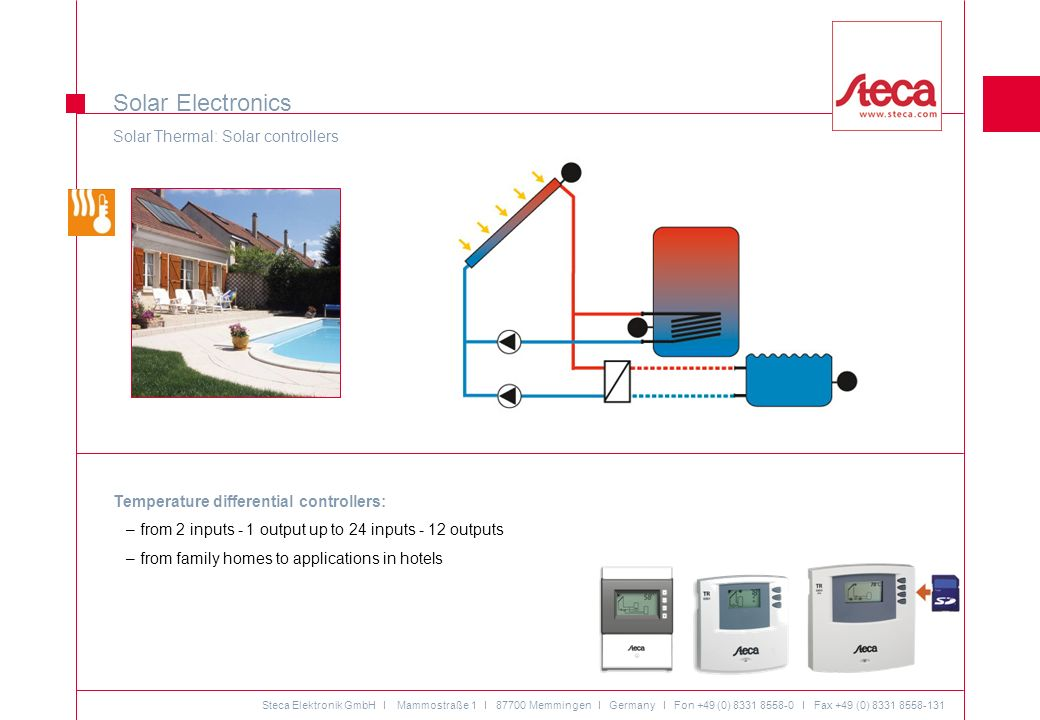 Solar Electronics Solar Thermal: Solar controllers