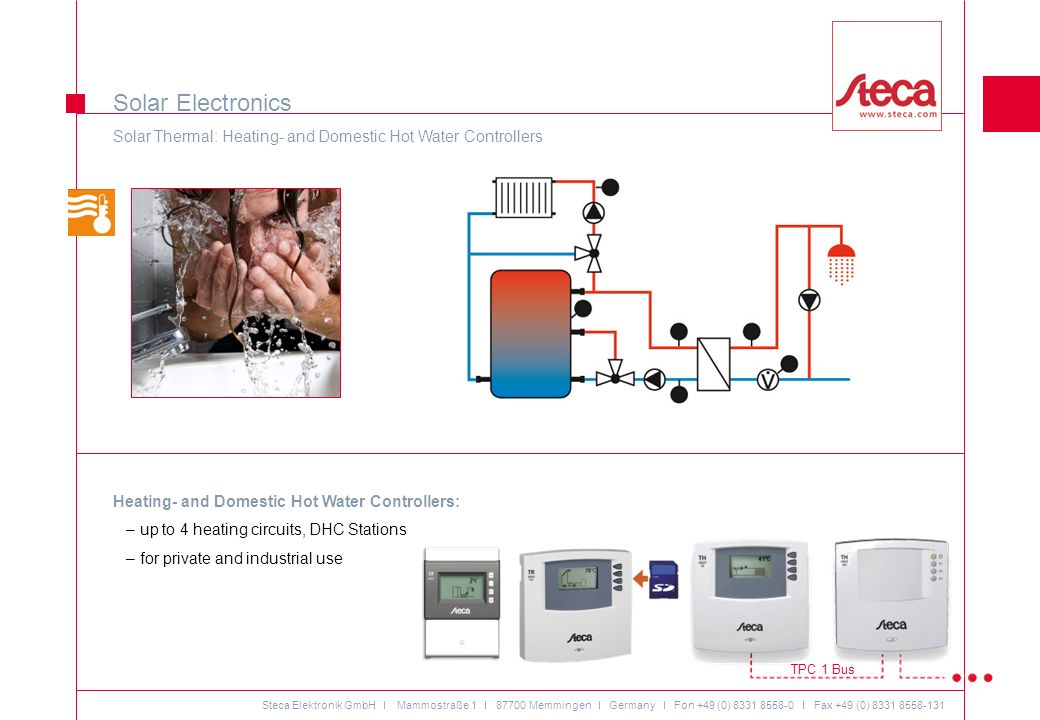 Solar Electronics Solar Thermal: Heating- and Domestic Hot Water Controllers. Heating- and Domestic Hot Water Controllers: