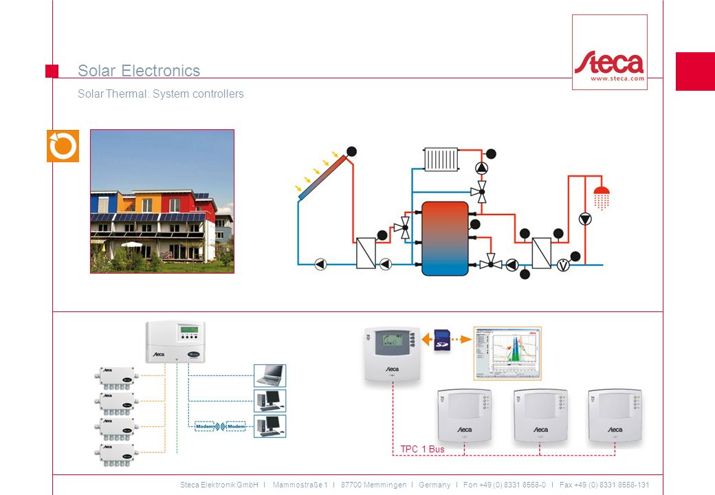 Solar Electronics Solar Thermal: System controllers TPC 1 Bus