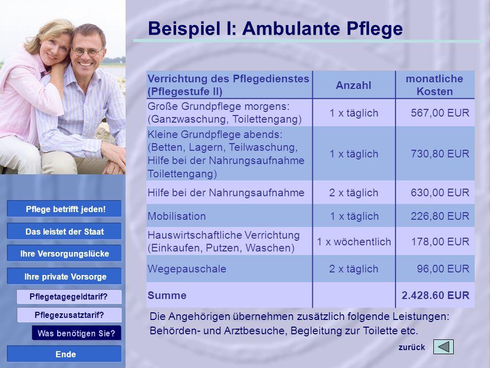 Beispiel I: Ambulante Pflege