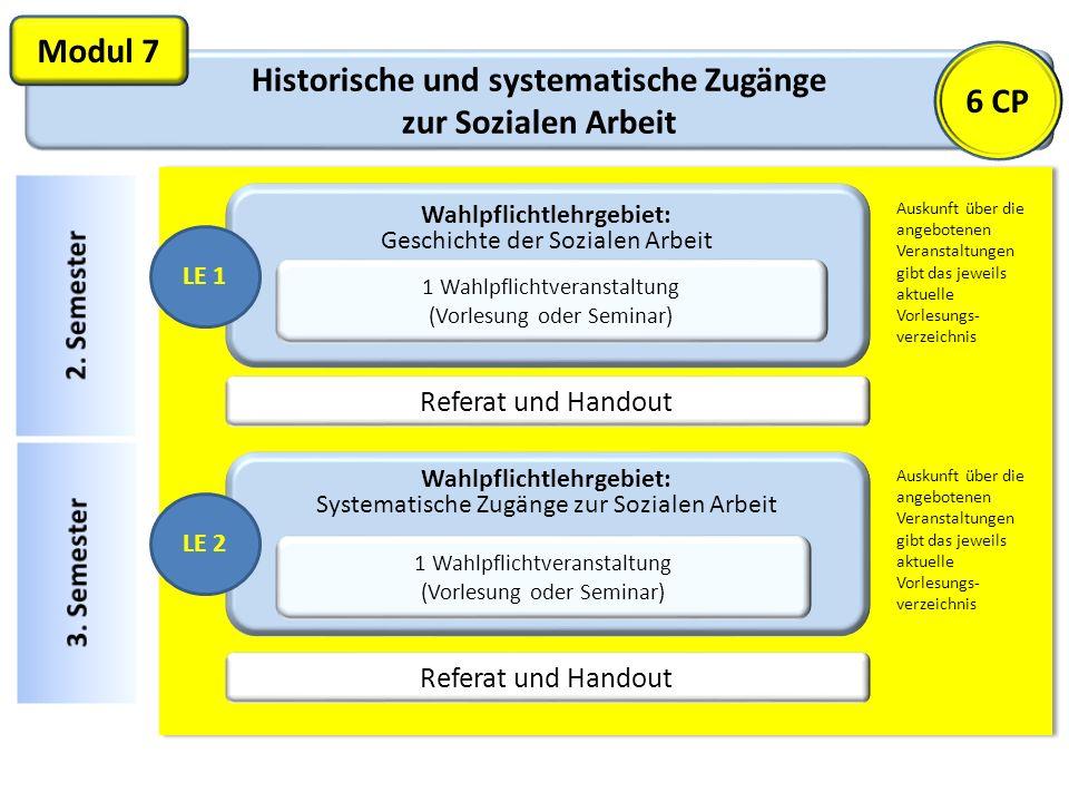 Historische und systematische Zugänge