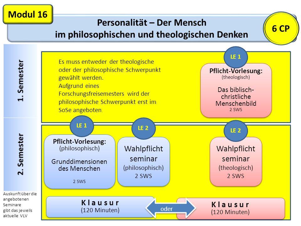Personalität – Der Mensch im philosophischen und theologischen Denken