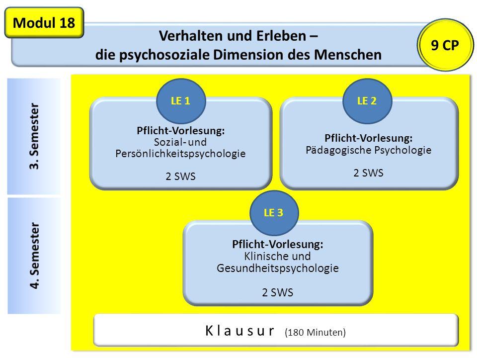 Verhalten und Erleben – die psychosoziale Dimension des Menschen