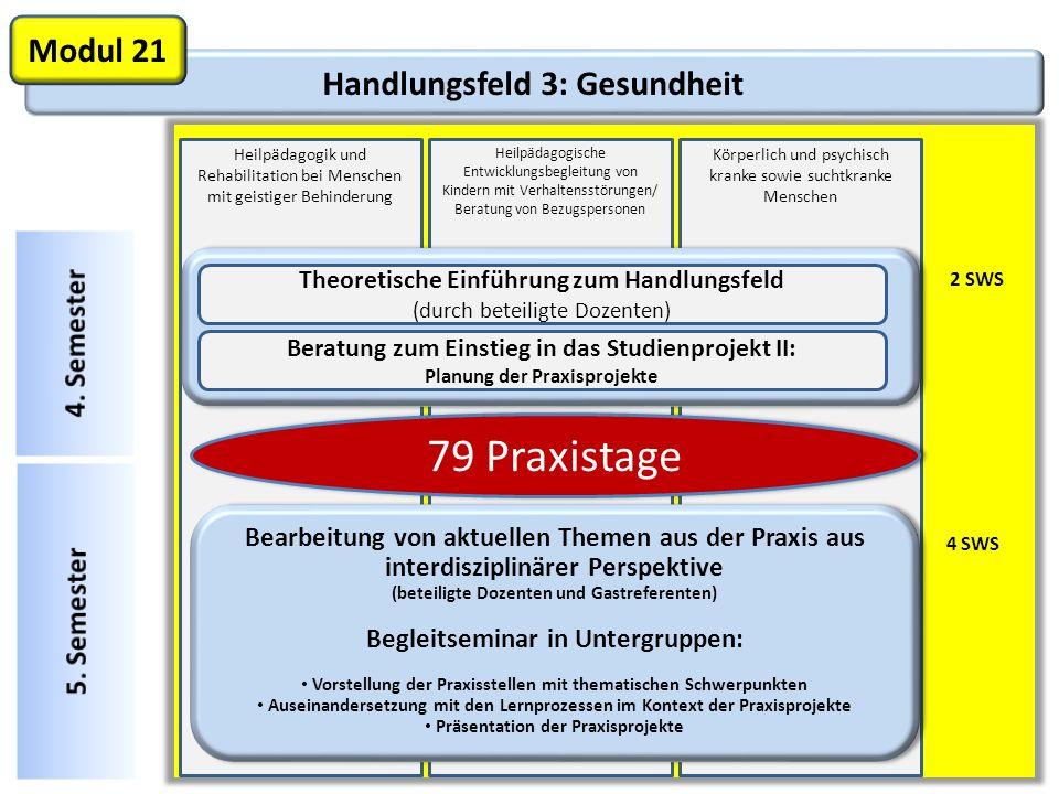 79 Praxistage Modul 21 Handlungsfeld 3: Gesundheit 4. Semester