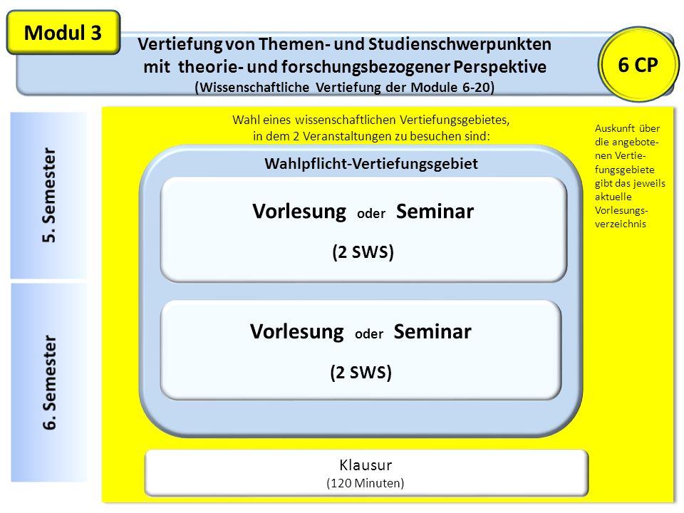 Modul 3 6 CP Vorlesung oder Seminar Vorlesung oder Seminar