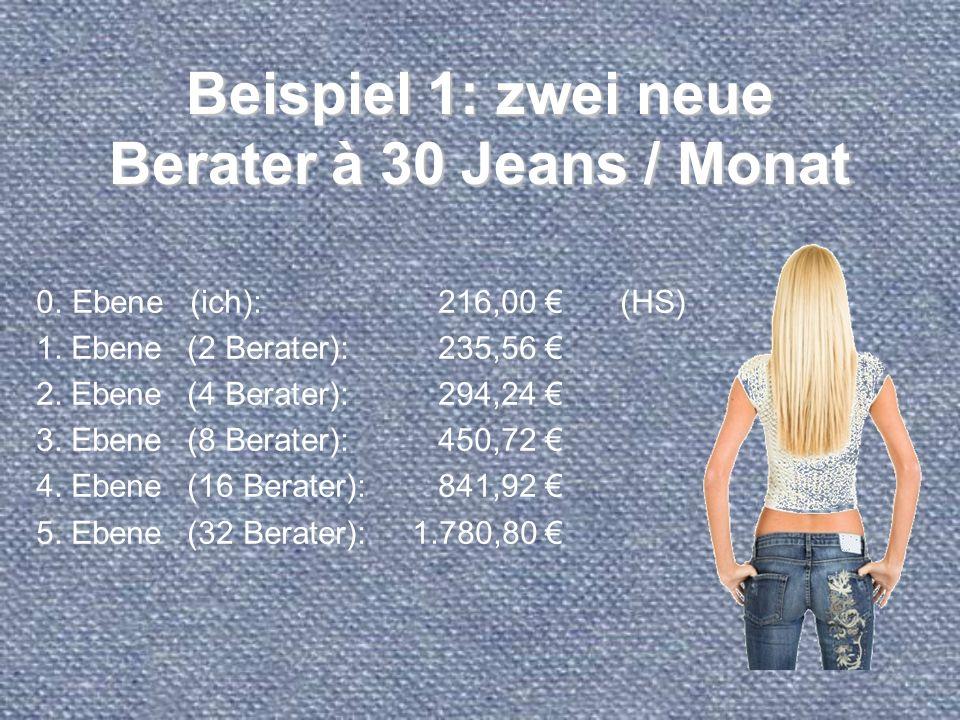 Beispiel 1: zwei neue Berater à 30 Jeans / Monat