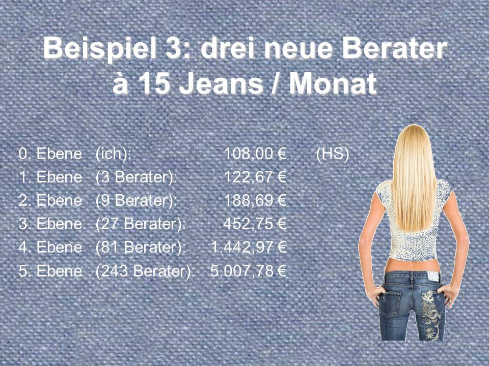 Beispiel 3: drei neue Berater à 15 Jeans / Monat
