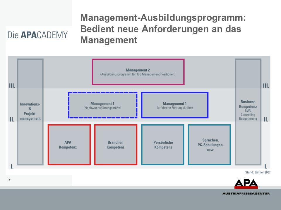 Management-Ausbildungsprogramm: