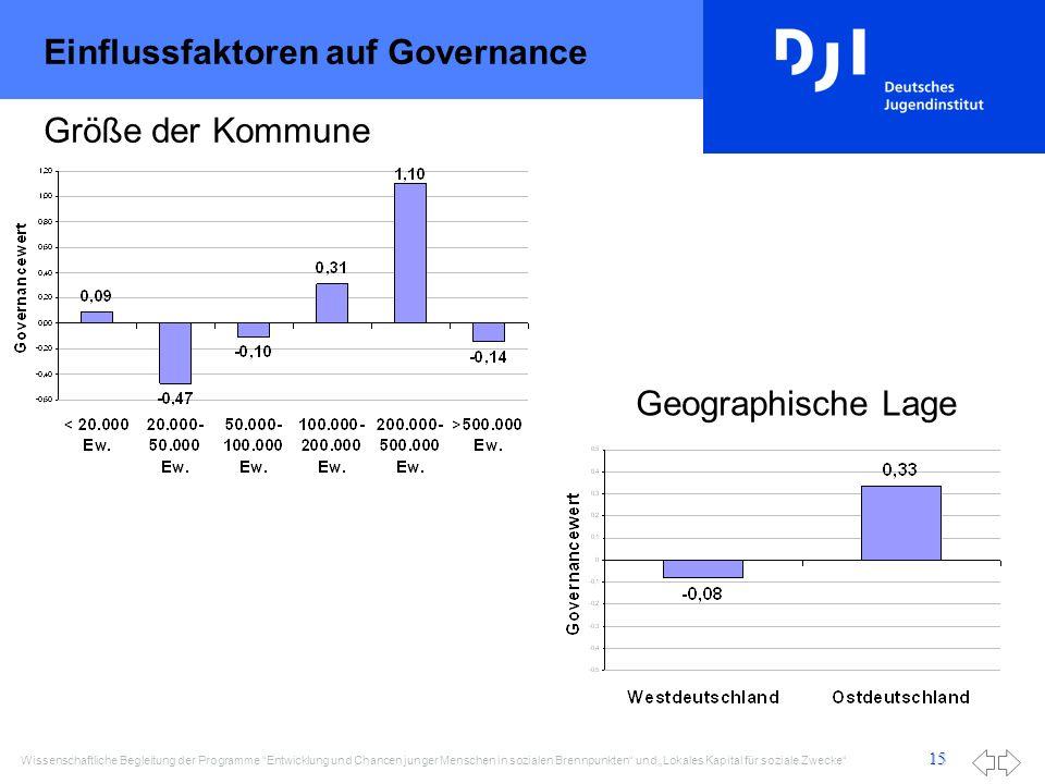 Einflussfaktoren auf Governance