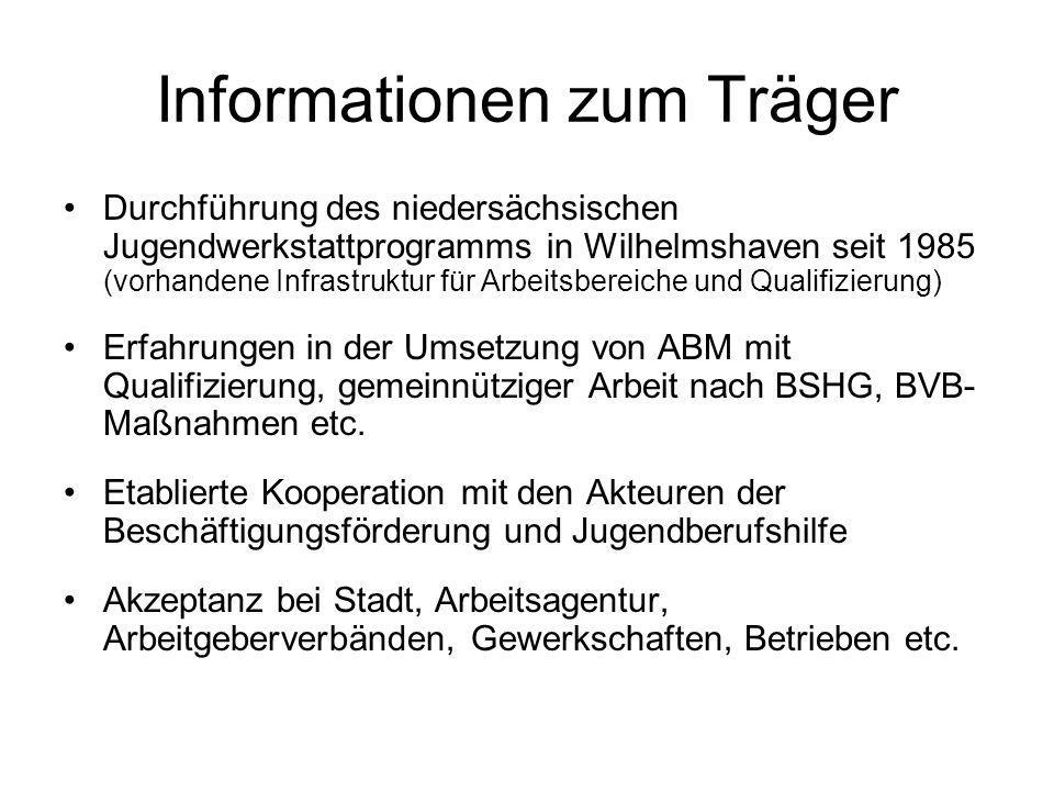 Informationen zum Träger