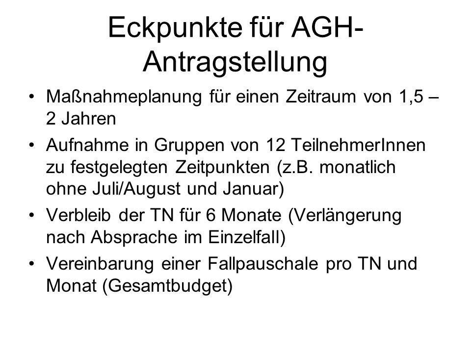 Eckpunkte für AGH-Antragstellung