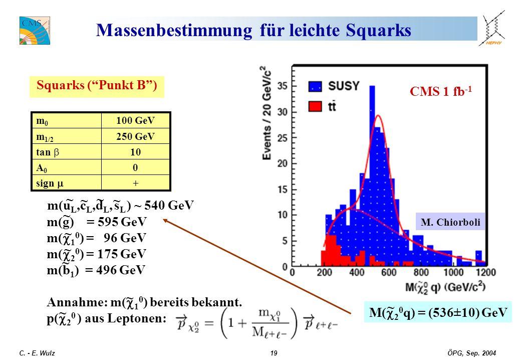Massenbestimmung für leichte Squarks
