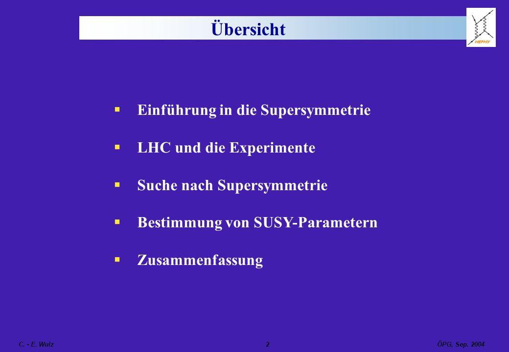Übersicht Einführung in die Supersymmetrie LHC und die Experimente