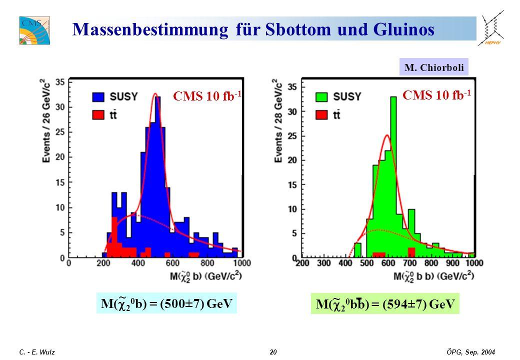 Massenbestimmung für Sbottom und Gluinos