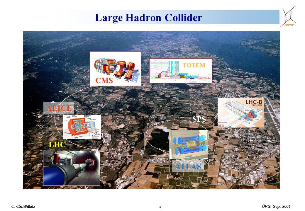 Large Hadron Collider CMS ALICE SPS LHC ATLAS TOTEM C. - E. Wulz