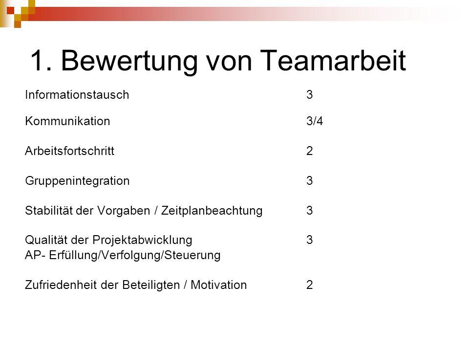 1. Bewertung von Teamarbeit