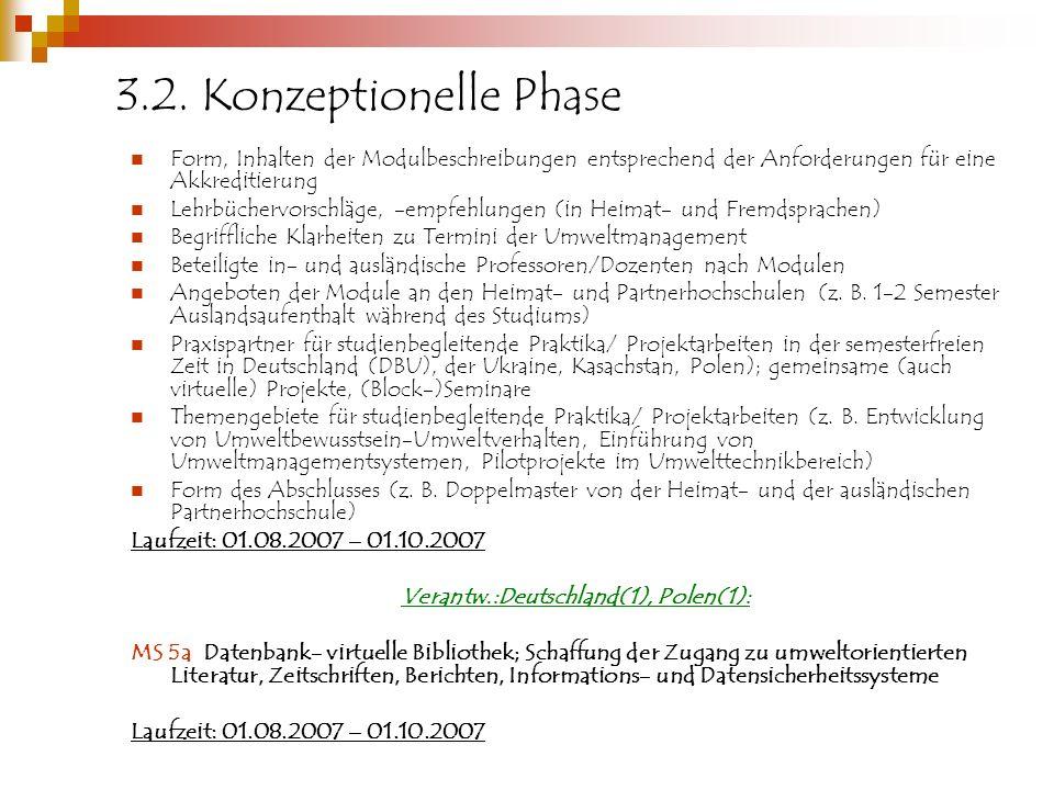 Verantw.:Deutschland(1), Polen(1):