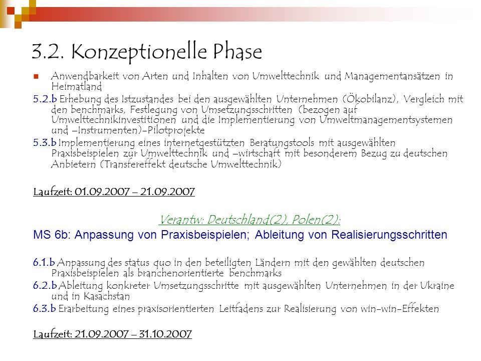 Verantw: Deutschland(2), Polen(2):