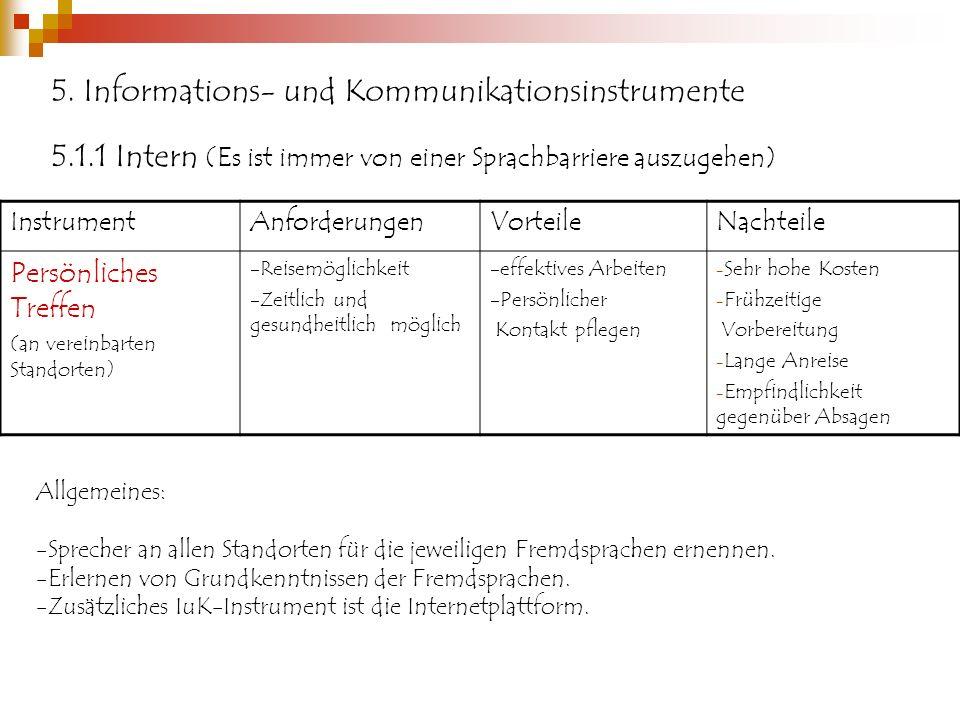 5. Informations- und Kommunikationsinstrumente