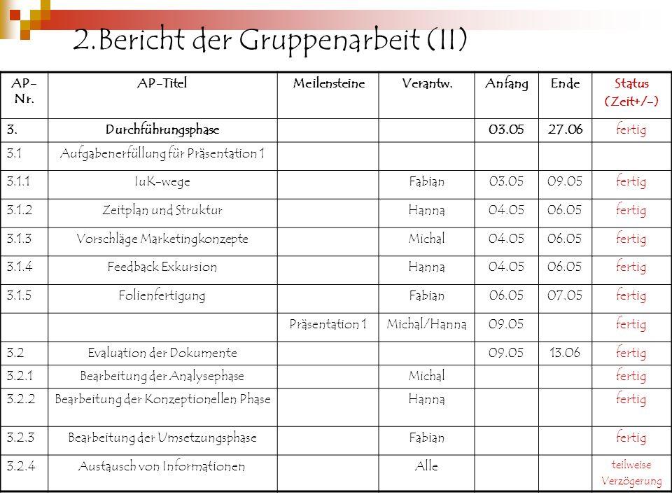 2.Bericht der Gruppenarbeit (II)