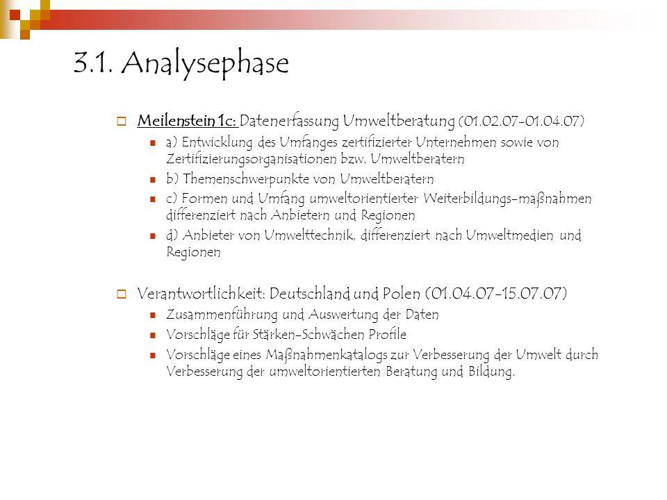 3.1. Analysephase Meilenstein 1c: Datenerfassung Umweltberatung (01.02.07-01.04.07)