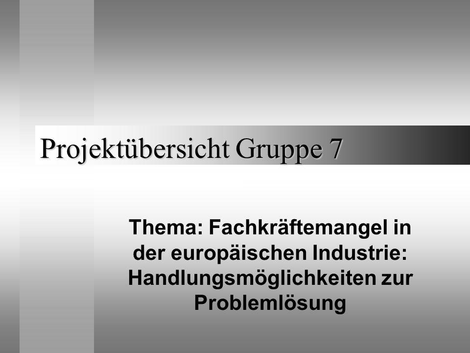 Projektübersicht Gruppe 7